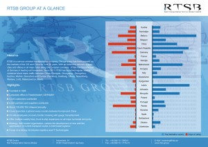 Produktblatt Statitstik G-1